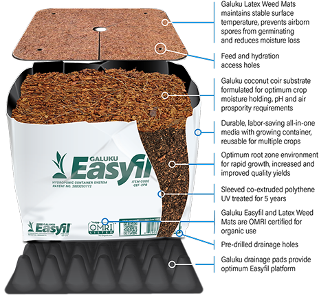 easyfil_growing_system-crop-u34864